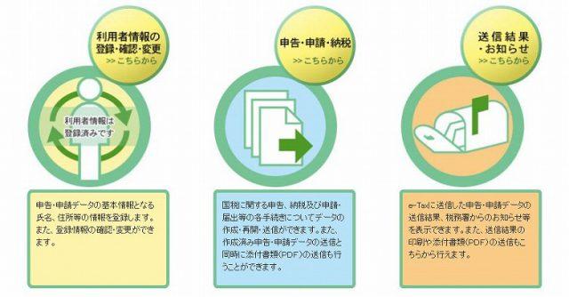 電子納税証明書を受け取るためe-Taxソフト (WEB版)の準備